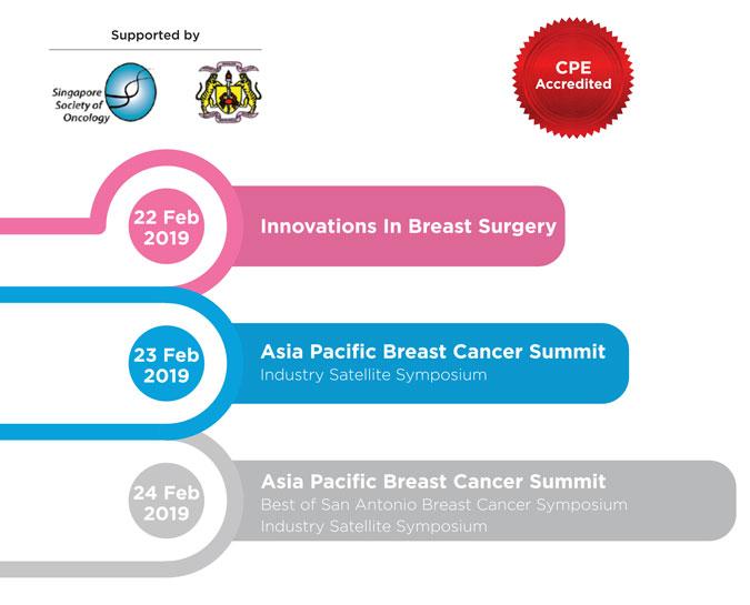 Breast Cancer Summit.jpg