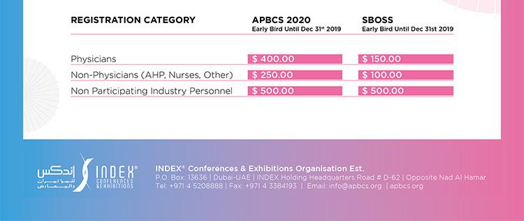 APBCS 2020